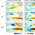Anomalous Warming in Pacific Ocean During 2014-2015 Winter Not Linked to El Niño